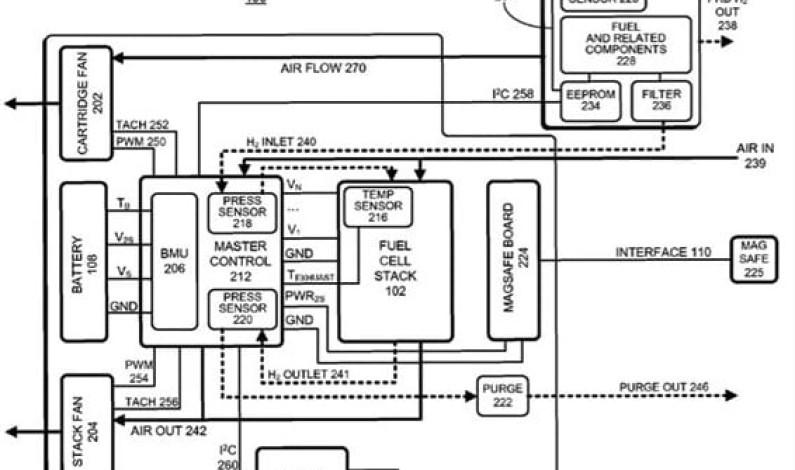 Türkiye patentte bir IBM değil